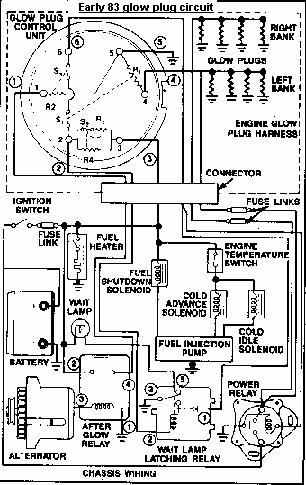 1985 Mercedes Glow Plug Wiring Diagram