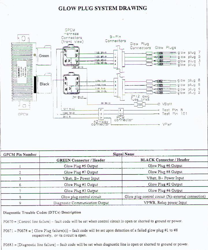 thedieselstop forums glow relay schematic