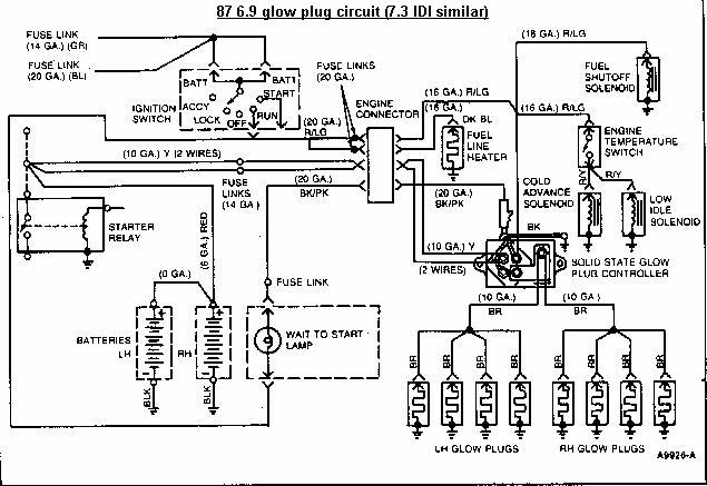 glow3 95 f350 7 3 wiring diagram diagram wiring diagrams for diy car 7.3 Powerstroke Diesel Engine Diagram at bayanpartner.co