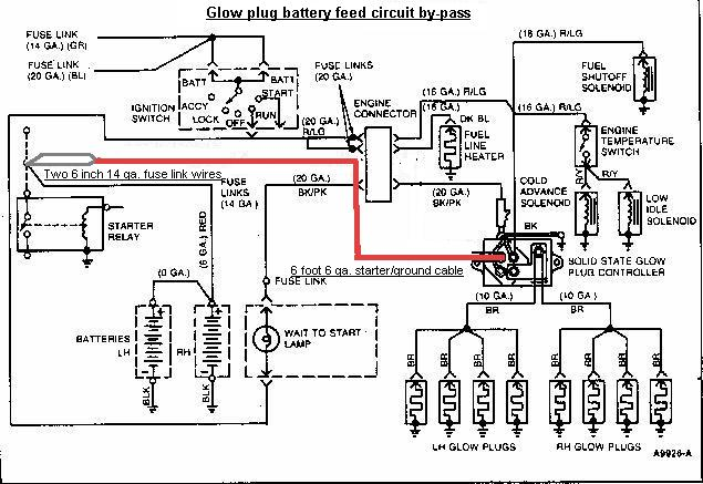 ford diesel 6 9 7 3 idi 1966 mustang wiring diagram insulate the solder splices with the heat shrink install the cable at the starter relay and glow plug controller, routing it along the original harness and