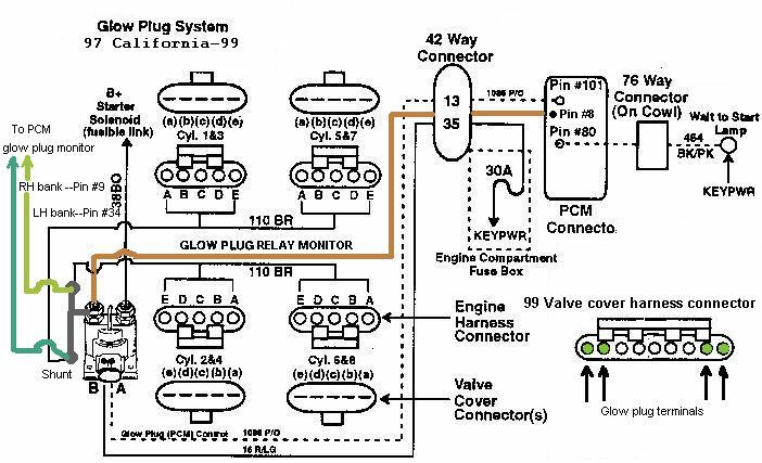 glow4_1 powerstroke diagnosis 7.3 powerstroke wiring harness diagram at webbmarketing.co