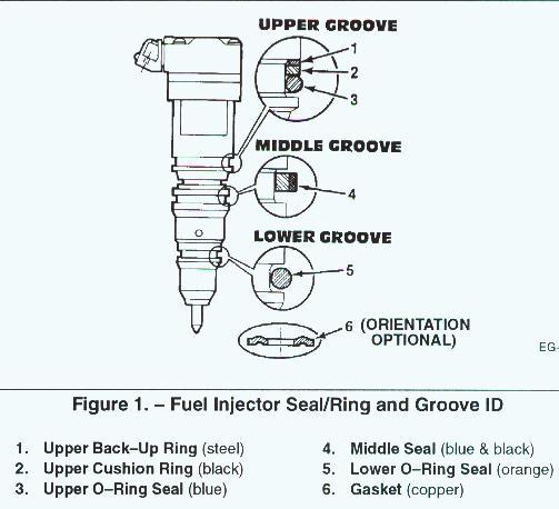 Injector Seal Kit 2003 2006 6 0l 4 5l Ford International Powerstroke Vt 365 Vt275 moreover 1251394 P1876 Where To Start moreover 1987 Toyota Pick Up W 1uzfe Lexus Ls400 Swap also 1402 Understanding Diesel Exhaust Fluid Basic Training also 124669 2003 Gmc Duramax Lb7. on 6 0 powerstroke fuel filter diagram